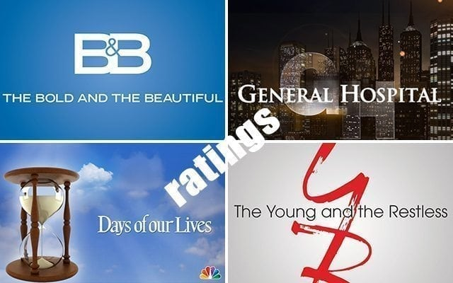 DAYTIME RATINGS: Should Advertisers Consider Men Over Women?