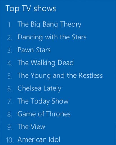 Bing's 2014 Top TV Show Searches